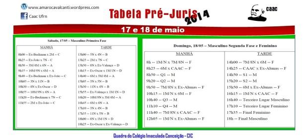 tabel pre juris 2014